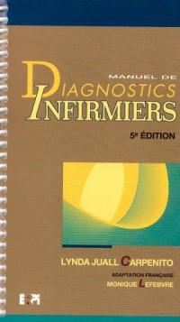 Diagnostics Infirmiers Manuel Abrege