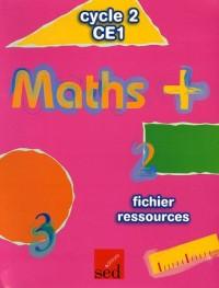 Maths + CE1 : Fichier ressources + Pochette de posters