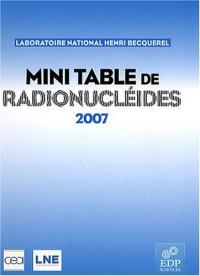 Mini table de radionucléides
